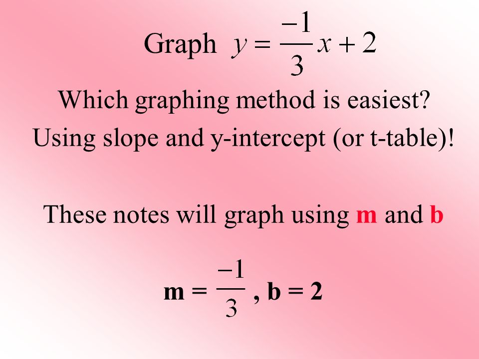 Graph Which graphing method is easiest