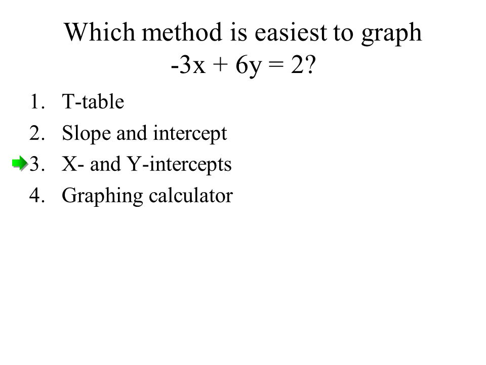 Which method is easiest to graph -3x + 6y = 2