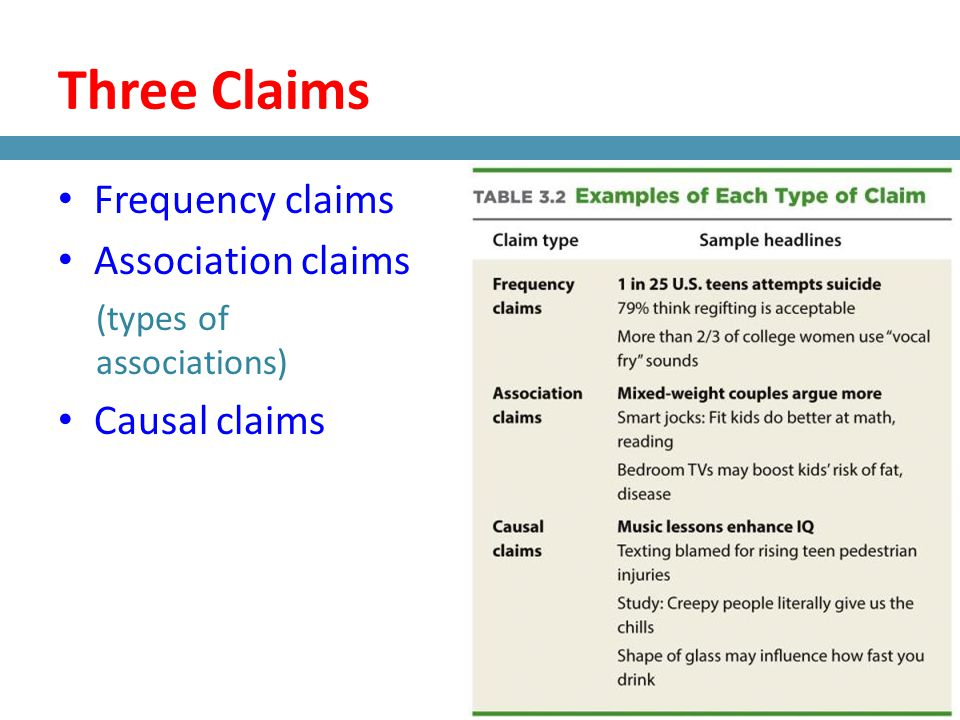 Three Claims Frequency claims Association claims Causal claims