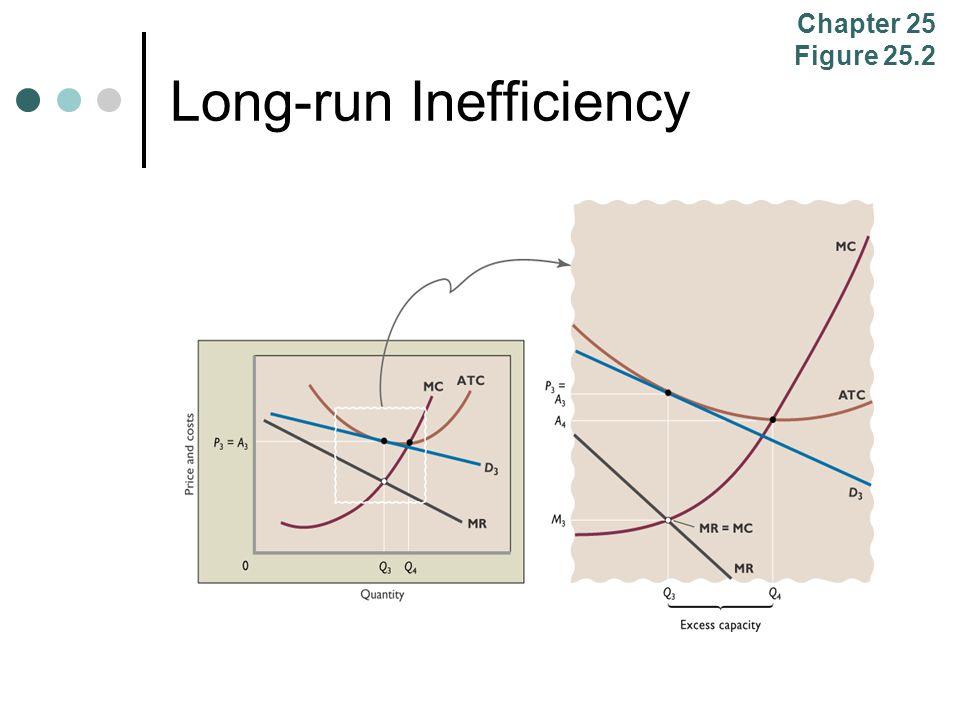 Long-run Inefficiency