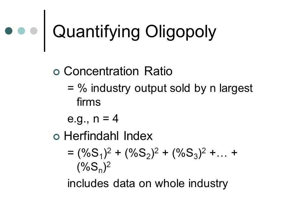 Quantifying Oligopoly