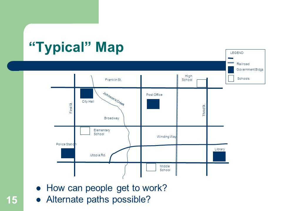 Typical Map How can people get to work Alternate paths possible