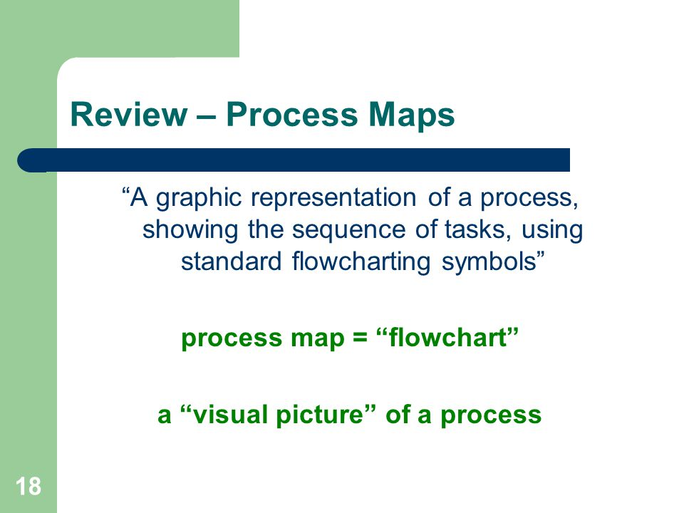 process map = flowchart a visual picture of a process