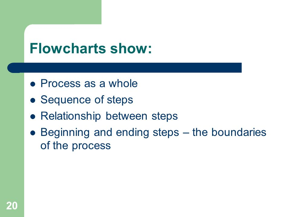 Flowcharts show: Process as a whole Sequence of steps