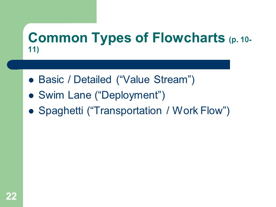 Common Types of Flowcharts (p. 10-11)