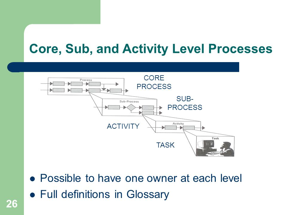 Core, Sub, and Activity Level Processes