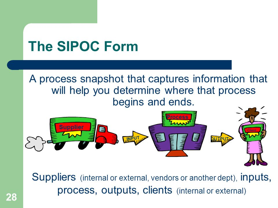 The SIPOC Form A process snapshot that captures information that will help you determine where that process begins and ends.