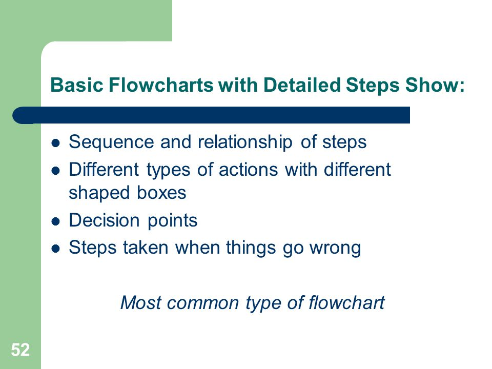 Basic Flowcharts with Detailed Steps Show: