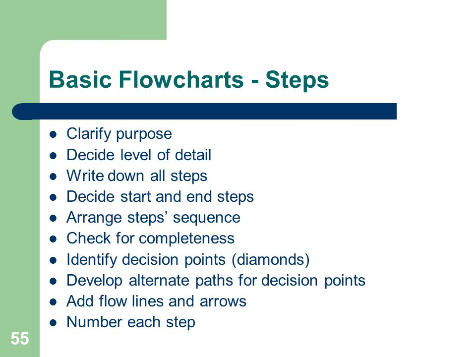 Basic Flowcharts - Steps