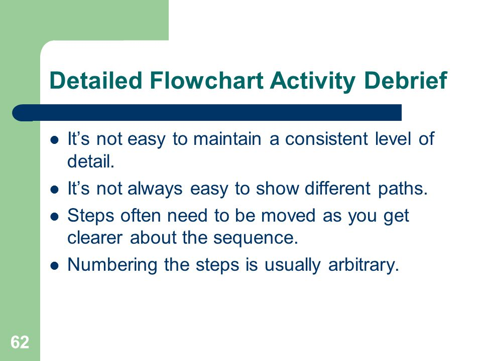 Detailed Flowchart Activity Debrief