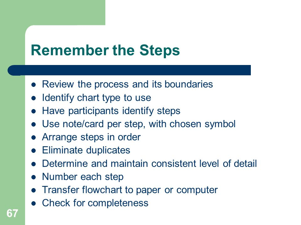 Remember the Steps Review the process and its boundaries