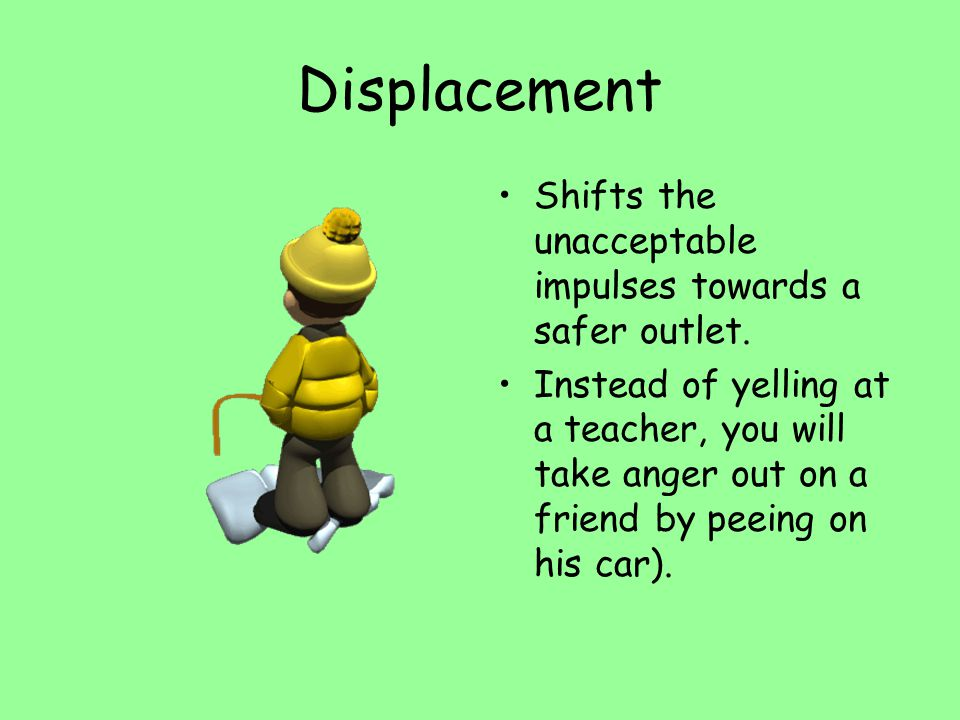 Displacement Shifts the unacceptable impulses towards a safer outlet.