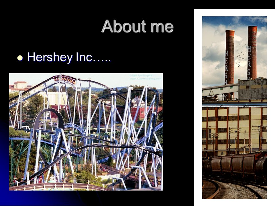 About me Hershey Inc…..