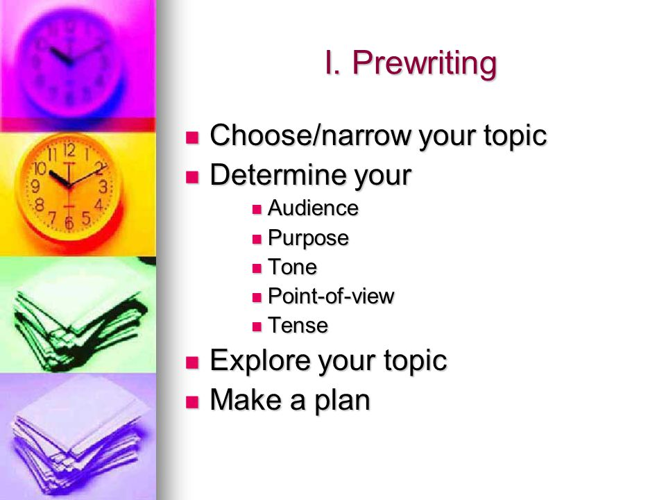 I. Prewriting Choose/narrow your topic Determine your