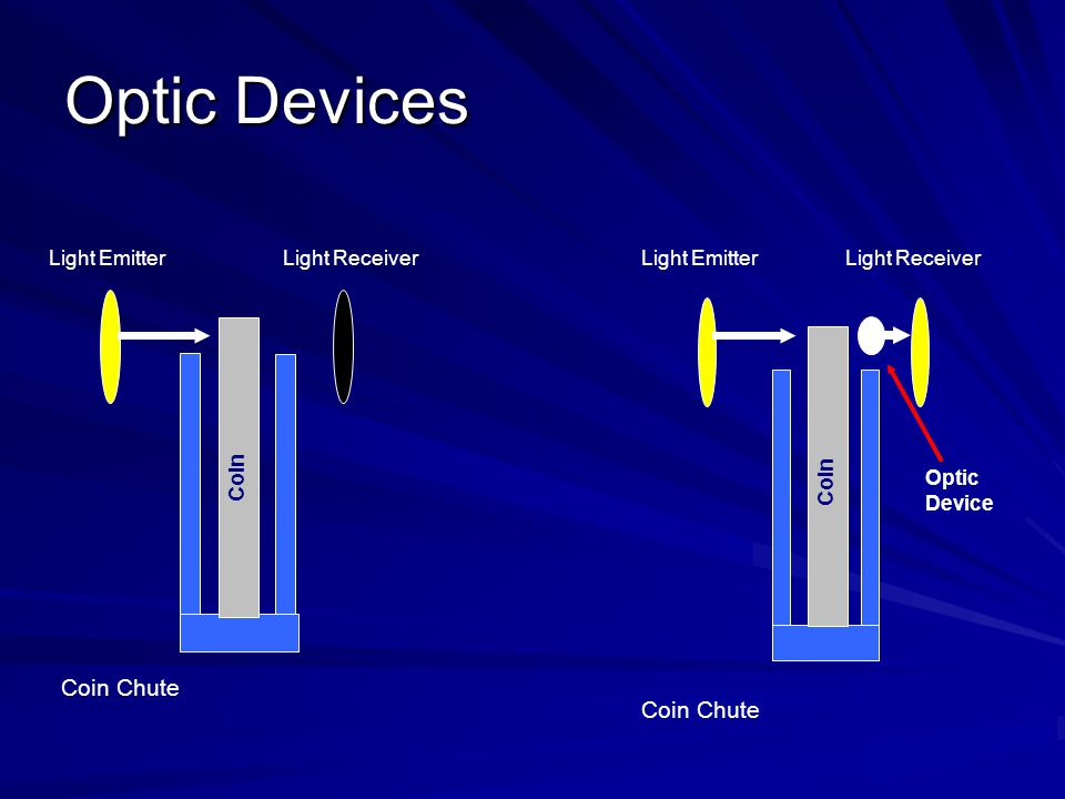 Optic Devices Coin Chute Optic Device Light Receiver Light Emitter