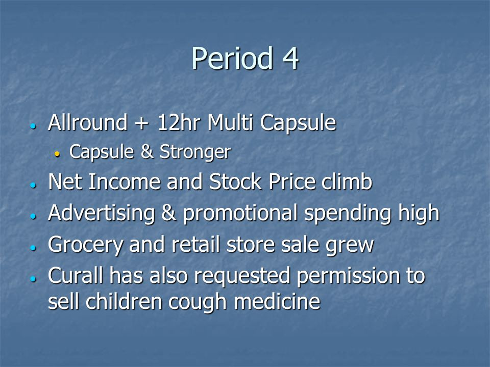Period 4 Allround + 12hr Multi Capsule