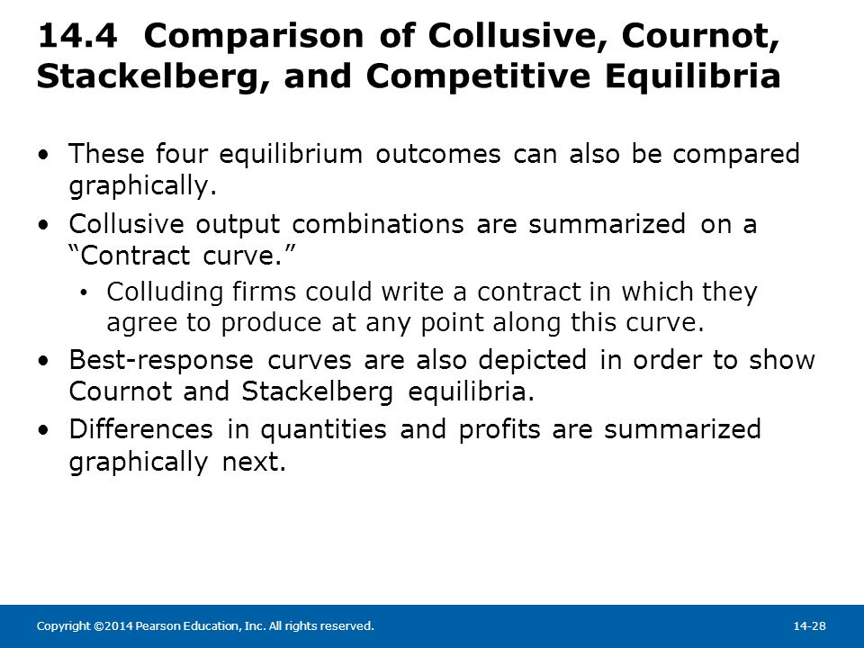 14.4 Comparison of Collusive, Cournot, Stackelberg, and Competitive Equilibria