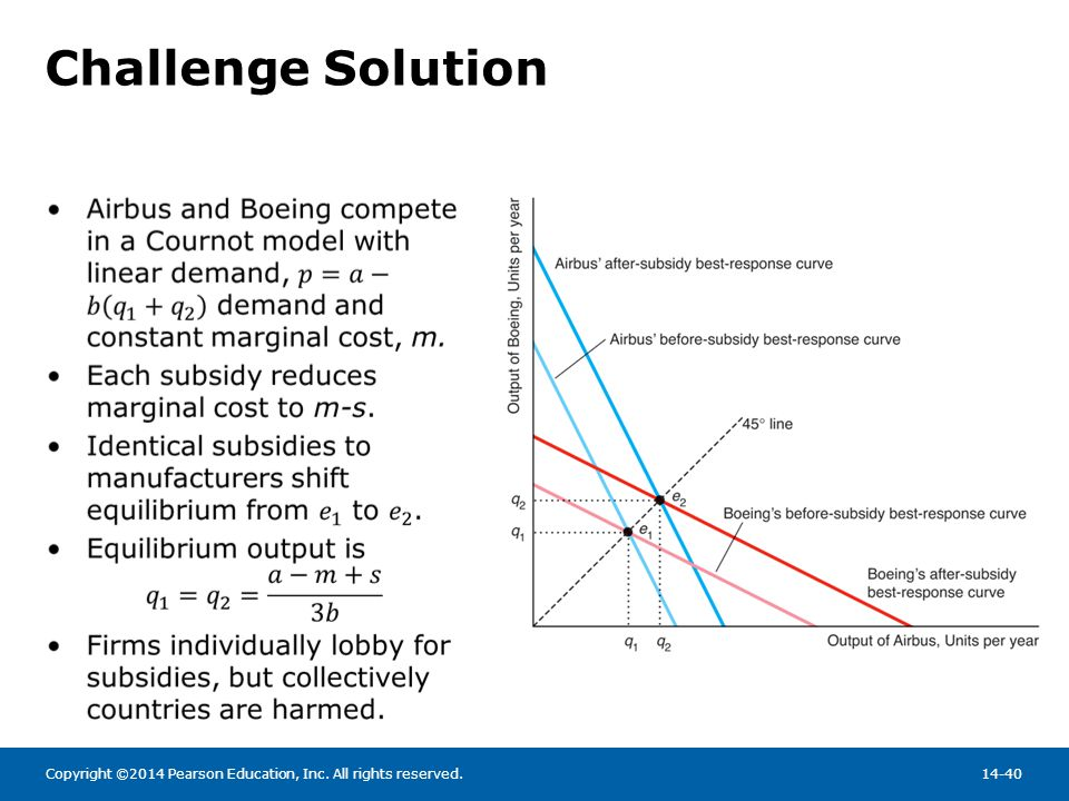 Challenge Solution