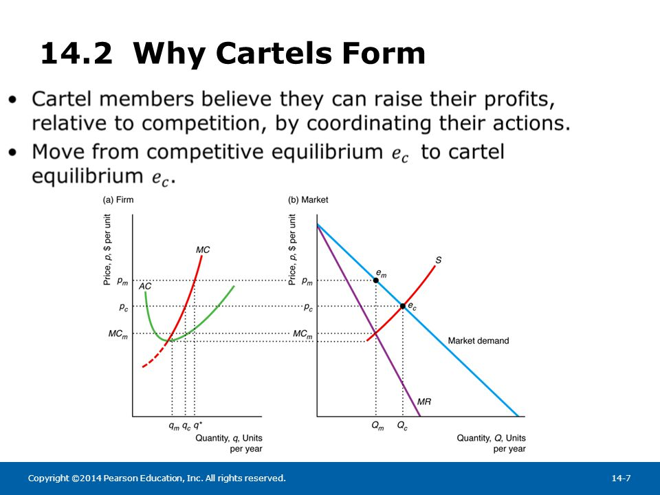14.2 Why Cartels Form