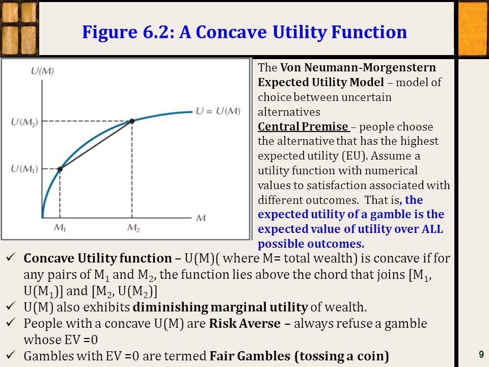 Figure 6.2: A Concave Utility Function