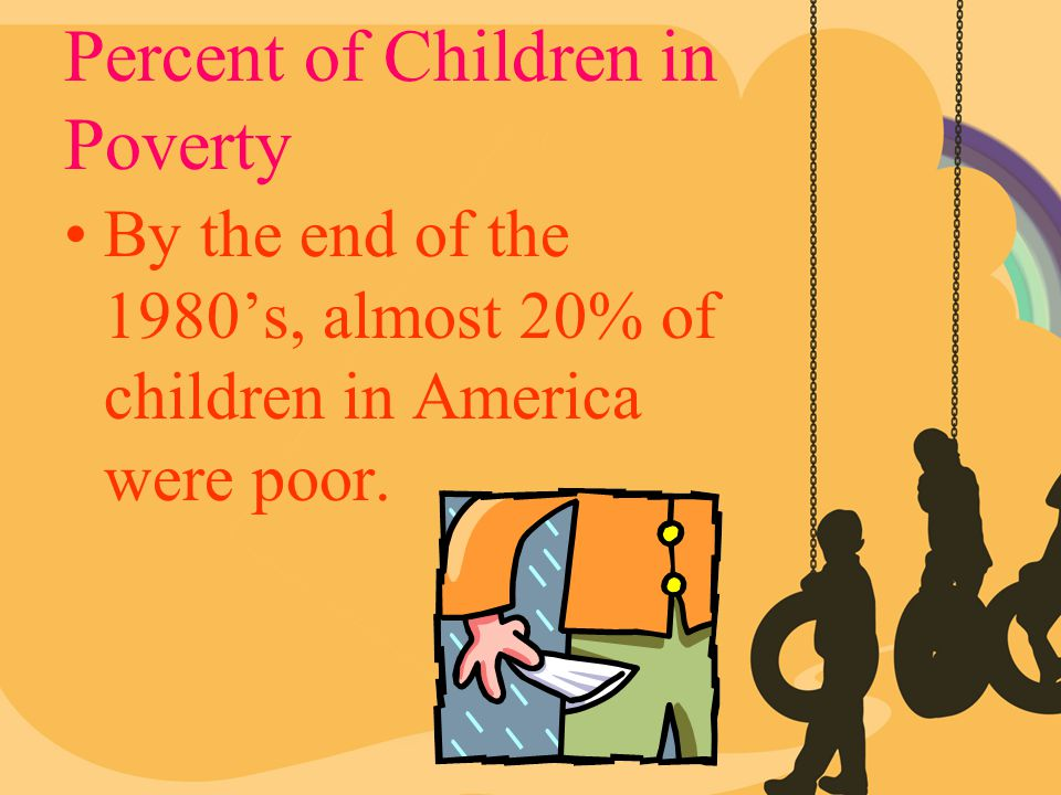 Percent of Children in Poverty