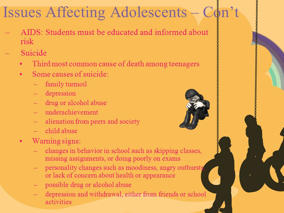 Issues Affecting Adolescents – Con't