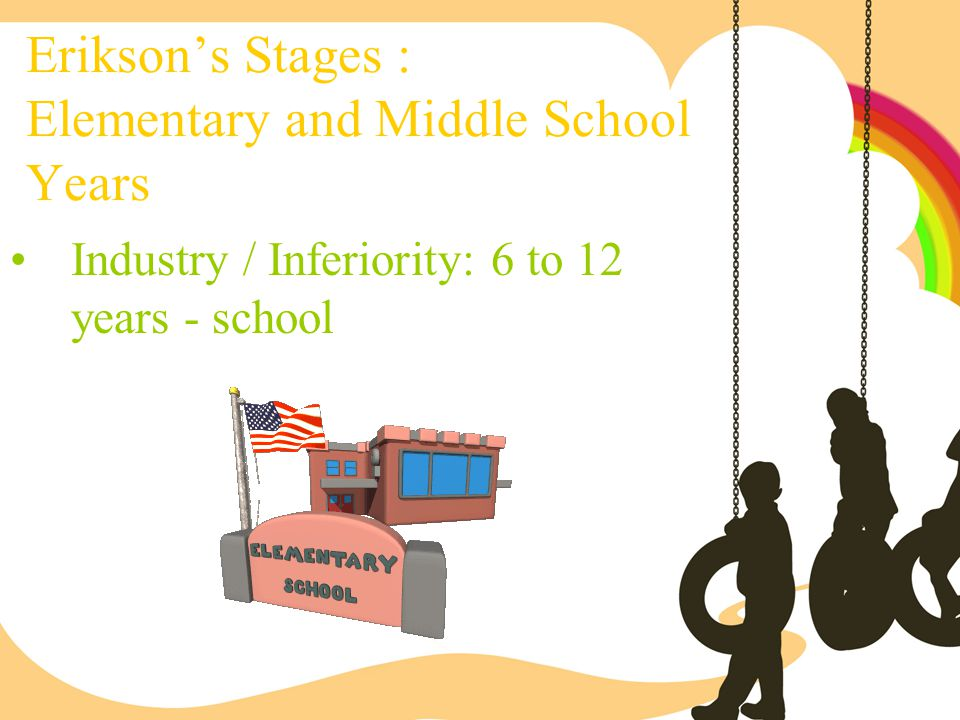 Erikson's Stages : Elementary and Middle School Years
