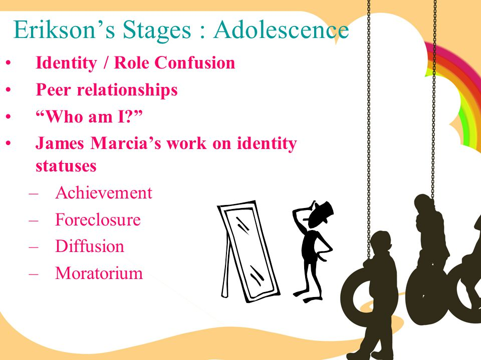 Erikson's Stages : Adolescence