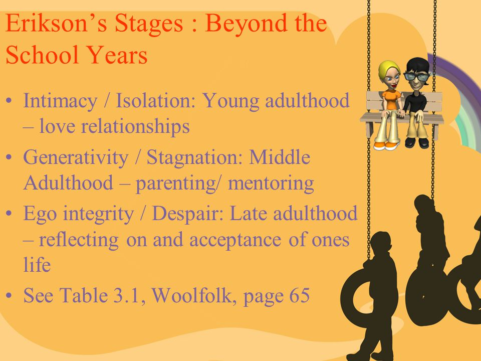 Erikson's Stages : Beyond the School Years