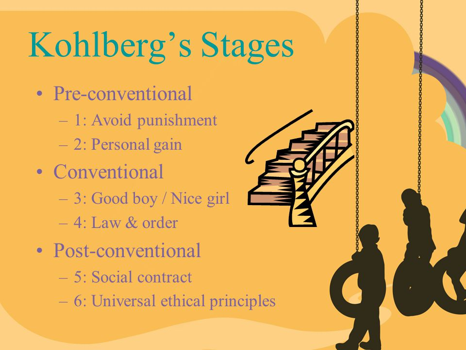 Kohlberg's Stages Pre-conventional Conventional Post-conventional