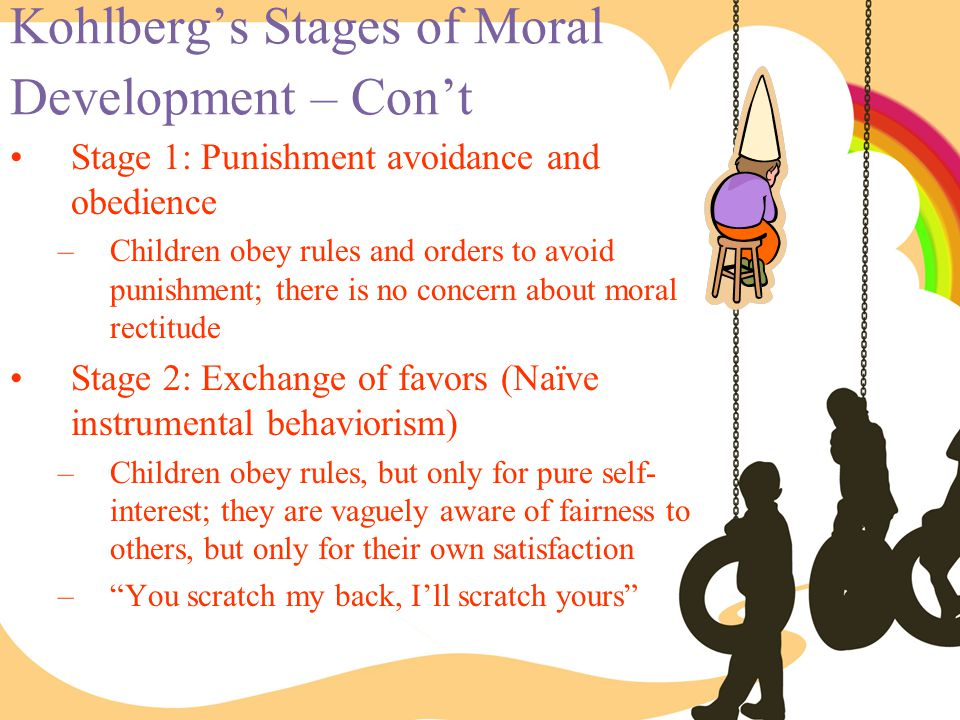 Kohlberg's Stages of Moral Development – Con't