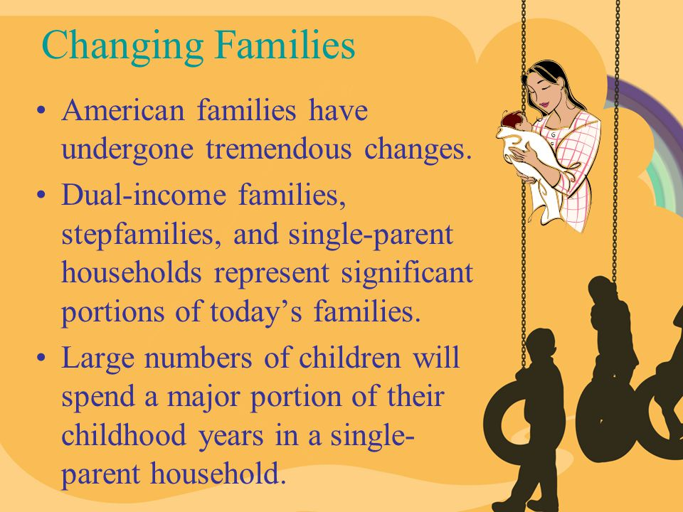 Changing Families American families have undergone tremendous changes.