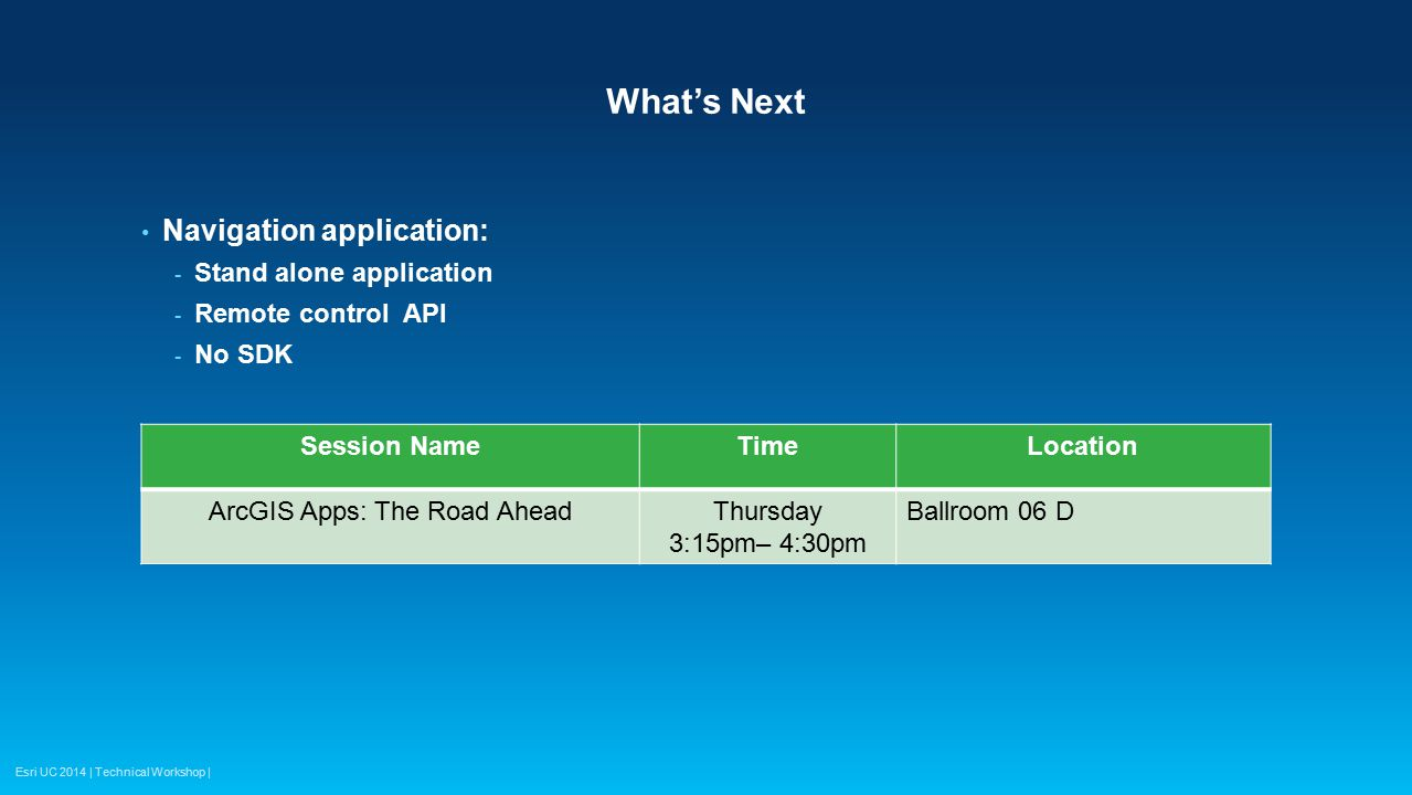 ArcGIS Apps: The Road Ahead