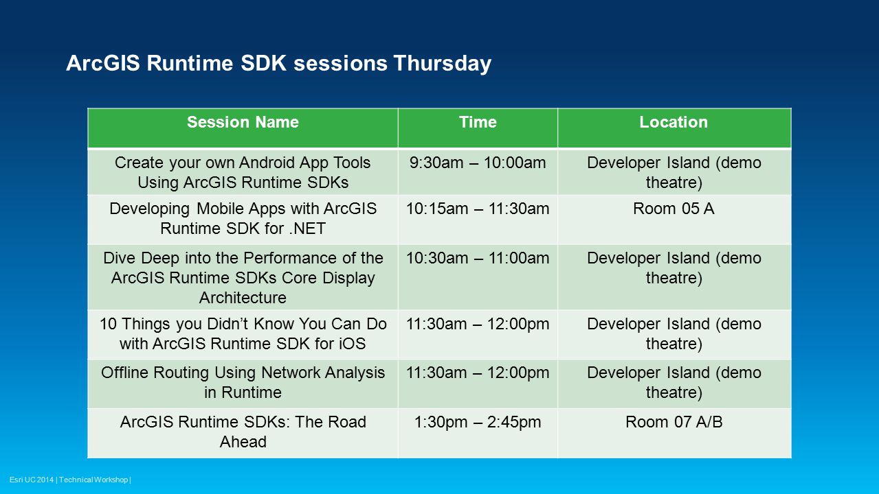 ArcGIS Runtime SDK sessions Thursday