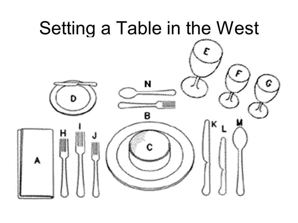 Setting a Table in the West