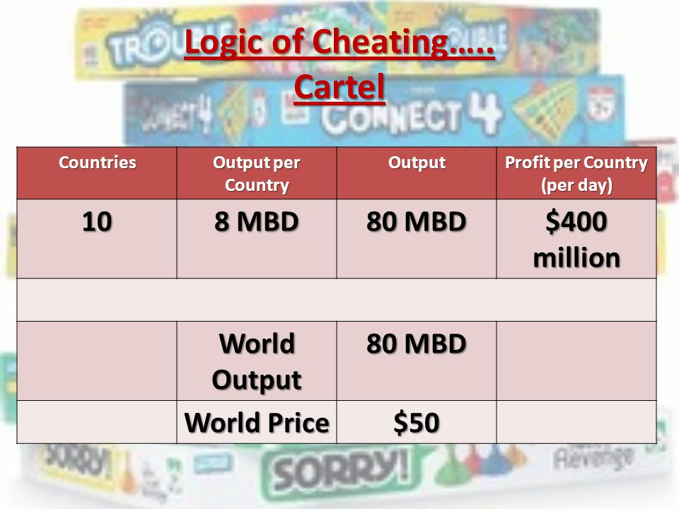 Logic of Cheating….. Cartel