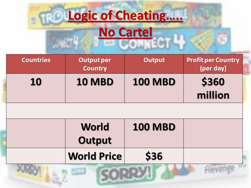 Logic of Cheating….. No Cartel