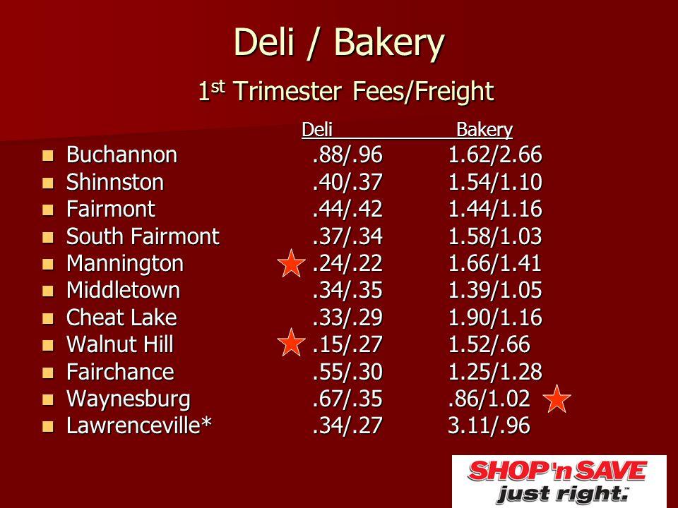 Deli / Bakery 1st Trimester Fees/Freight