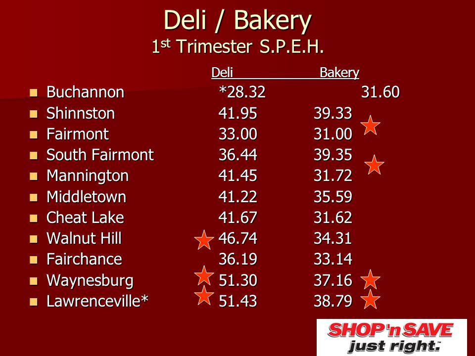 Deli / Bakery 1st Trimester S.P.E.H.