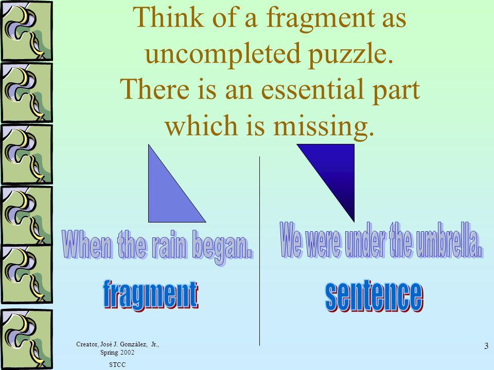 Think of a fragment as uncompleted puzzle