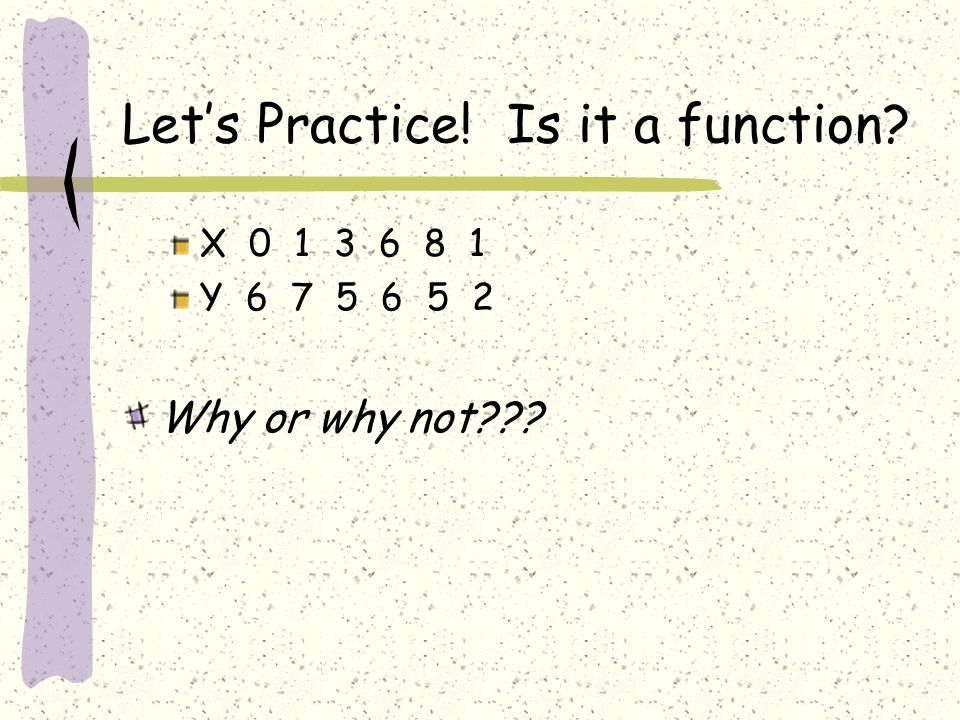 Let's Practice! Is it a function
