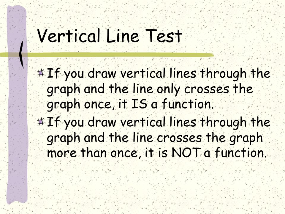 Vertical Line Test If you draw vertical lines through the graph and the line only crosses the graph once, it IS a function.