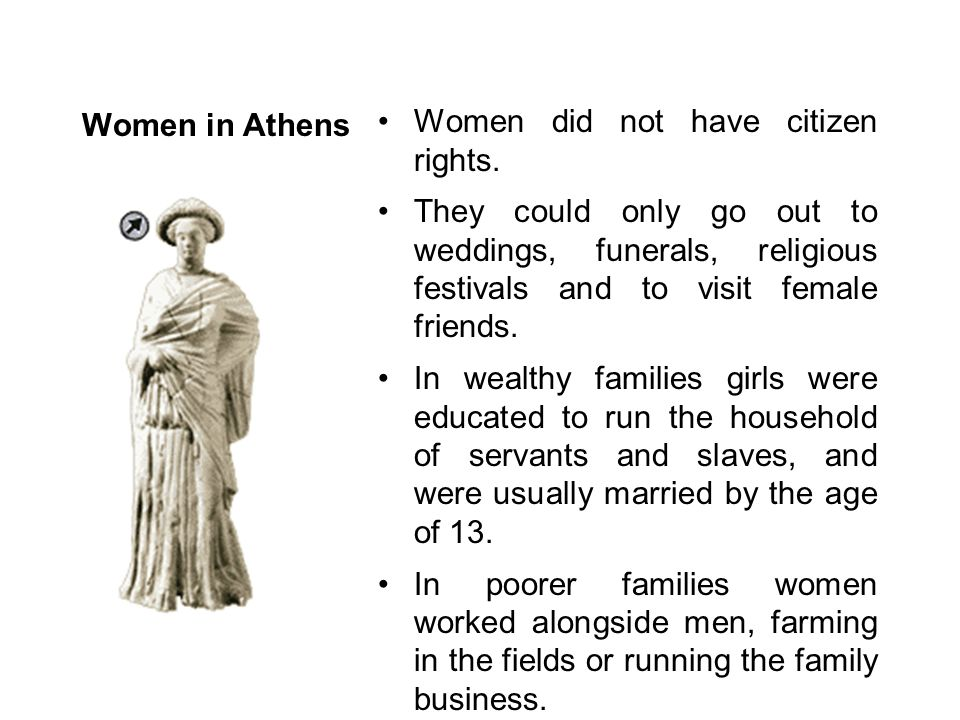Women in Athens Women did not have citizen rights.
