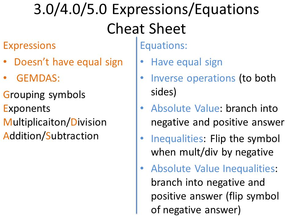 3.0/4.0/5.0 Expressions/Equations Cheat Sheet