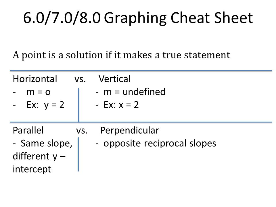 6.0/7.0/8.0 Graphing Cheat Sheet
