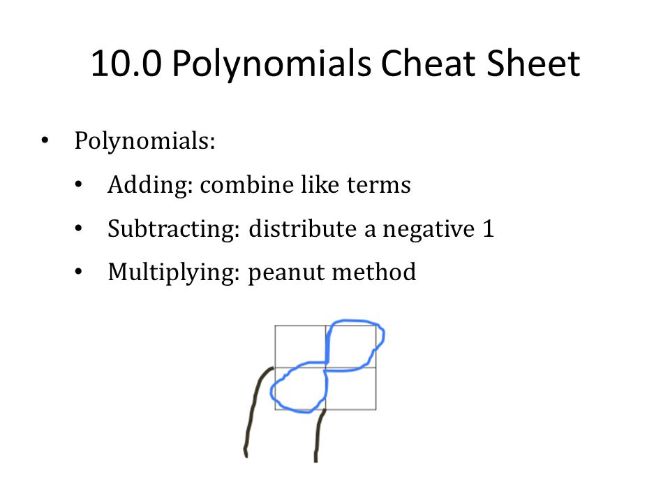 10.0 Polynomials Cheat Sheet