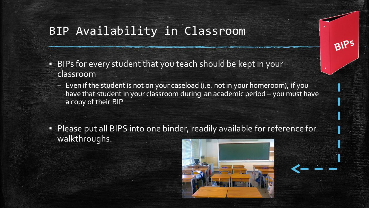 BIP Availability in Classroom
