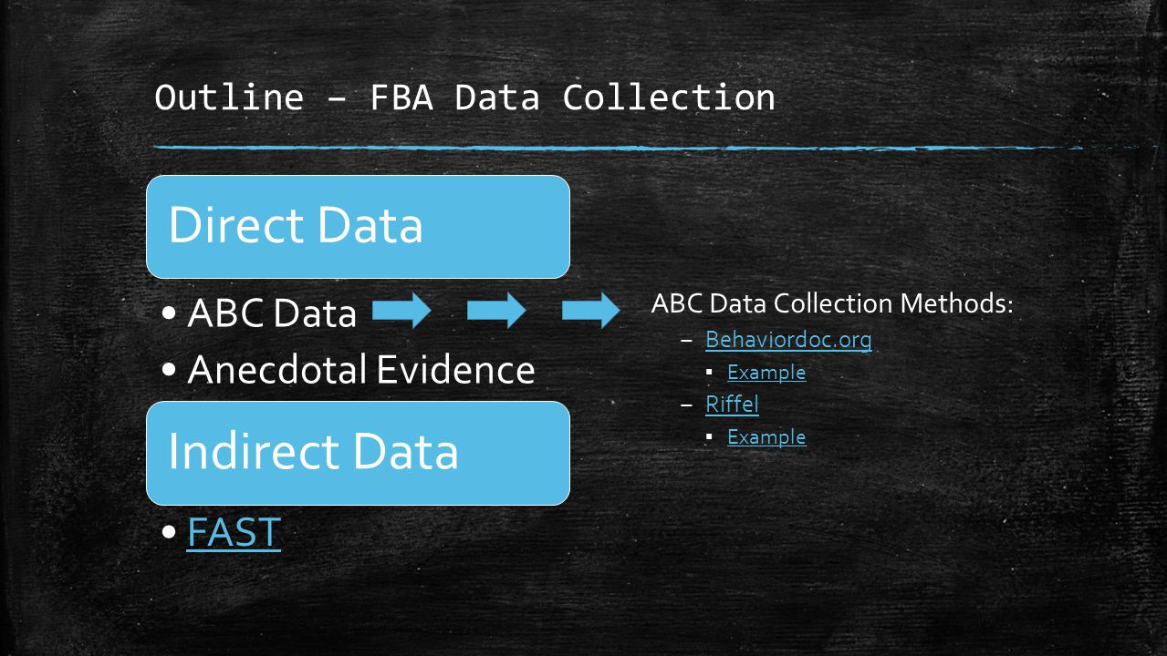 Outline – FBA Data Collection