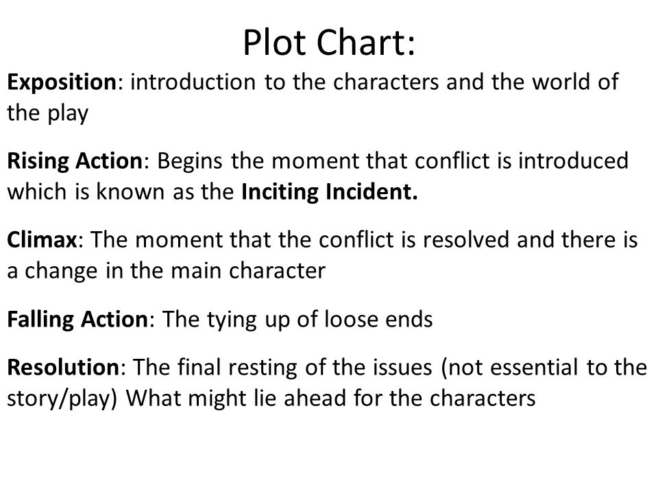 Plot Chart: Exposition: introduction to the characters and the world of the play.