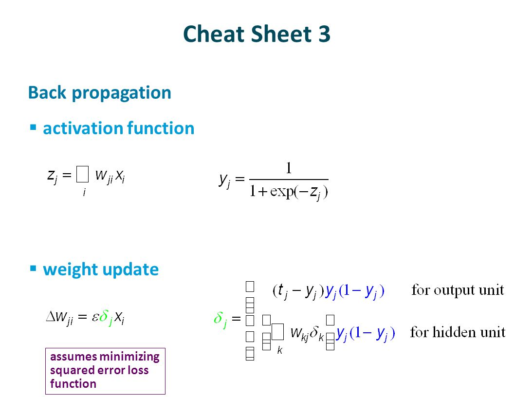 Cheat Sheet 3 Back propagation activation function weight update